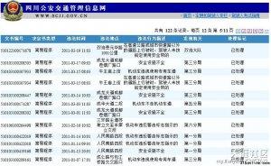 网曝成都最牛的司机1年交通违法122次