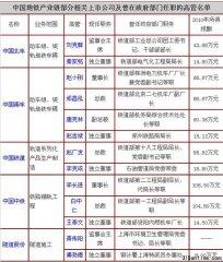 上海地铁事故涉及24家上市公司