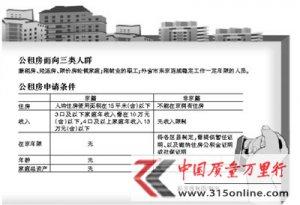 外地人可享受北京公租房 无任何限制